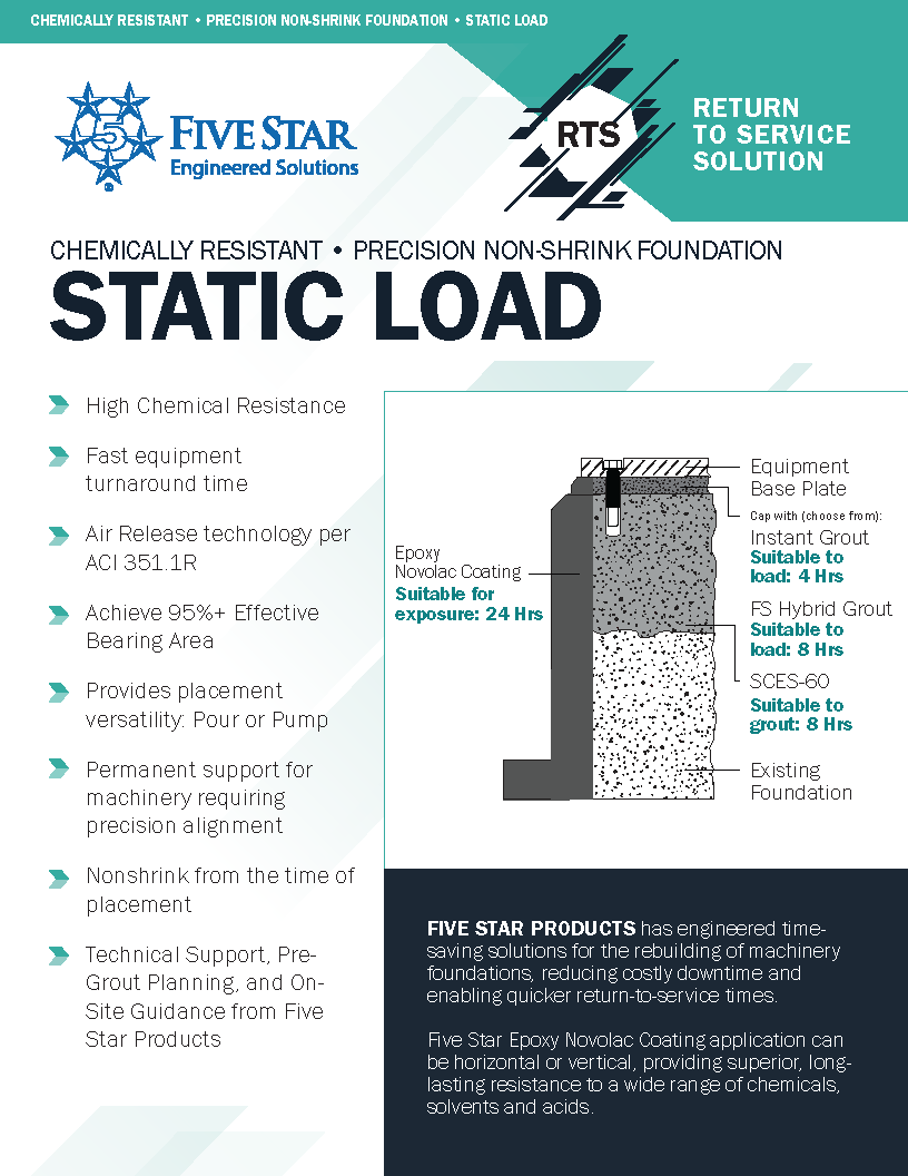 RTS Solution for Chemically Resistant Static Loads