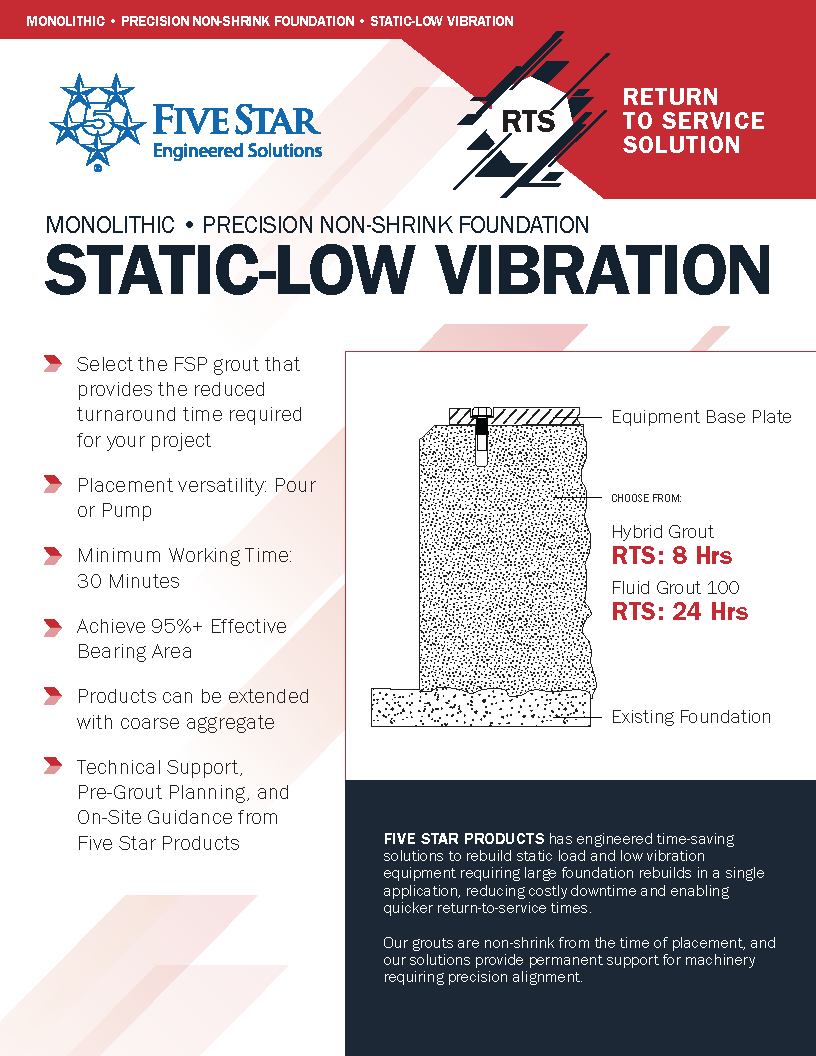 RTS Solution for Monolithic Low Vibratory