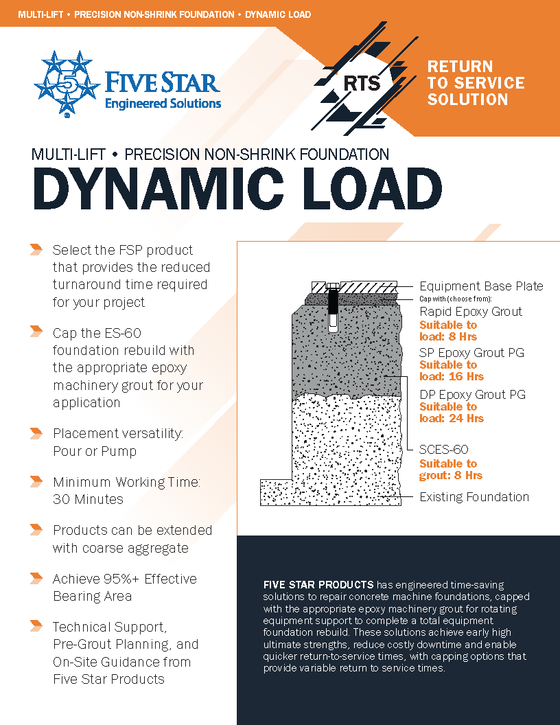 RTS Solution for Multi-Lift Dynamic Loads